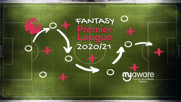 Myaware Fantasy Premier League